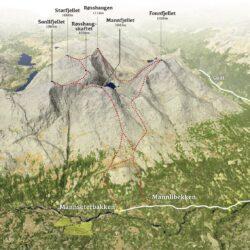 Six Summits 3-visning